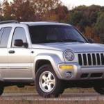 Jeep Cars Weight